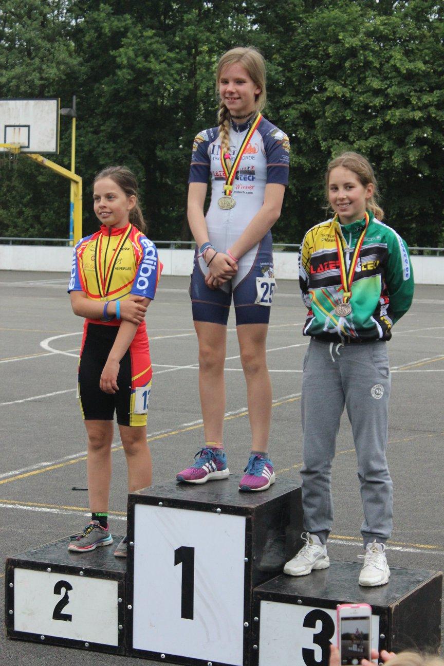 Scholieren meisjes piste - 2000m punten